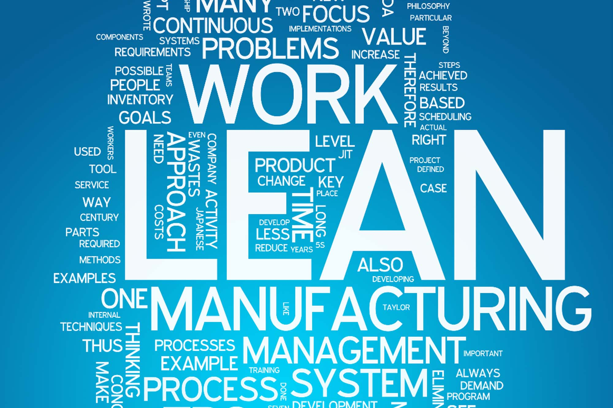 Lean Industry 4.0 Assessments